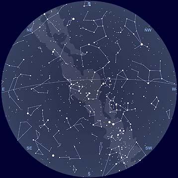 Astroplotfaq