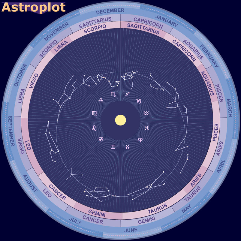 Big Astroplot Chart - Zodiac constellations map